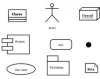 uml-merise-gestion-projet-informatique-sallanches-combloux-passy